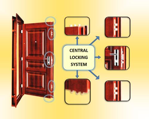 Central locking 2